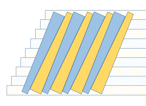 Planned cutting diagram